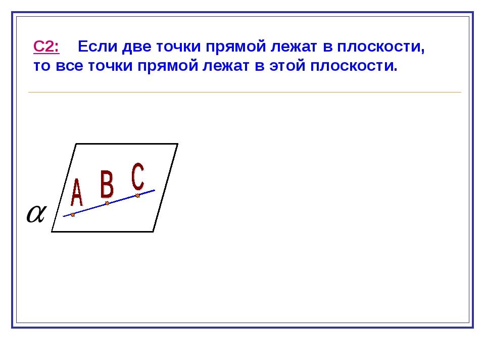 С2: Если две точки прямой лежат в плоскости, то все точки прямой лежат в этой...