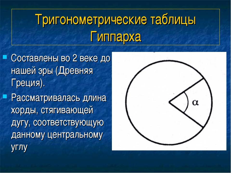 Тригонометрические таблицы Гиппарха Составлены во 2 веке до нашей эры (Древня...