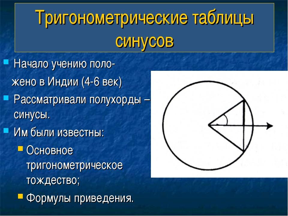 Тригонометрические таблицы синусов Начало учению поло- жено в Индии (4-6 век)...