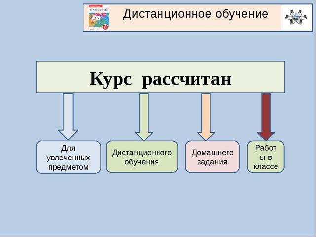 Дистанционное обучение Курс рассчитан Для увлеченных предметом Дистанционног...