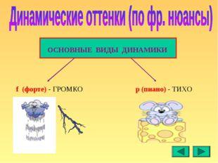 f (форте) - ГРОМКО р (пиано) - ТИХО