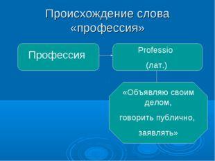Происхождение слова «профессия» Профессия Professio (лат.) «Объявляю своим де