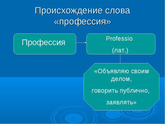 Происхождение слова «профессия» Профессия Professio (лат.) «Объявляю своим де...