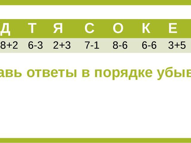 Поставь ответы в порядке убывания Д Т Я С О К Е 8+2 6-3 2+3 7-1 8-6 6-6 3+5