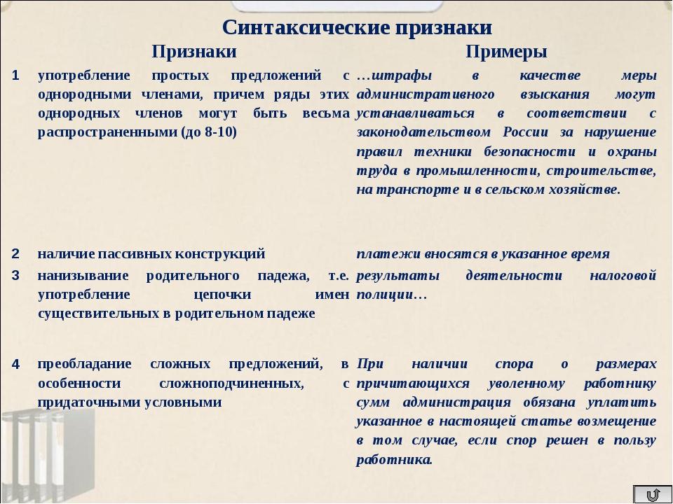 Синтаксические признаки ПризнакиПримеры 1употребление простых предложений...