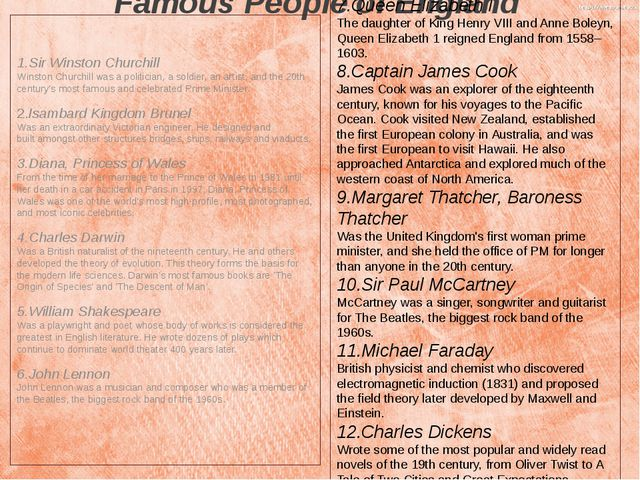 Famous People of England 1.Sir Winston Churchill Winston Churchill was a poli...