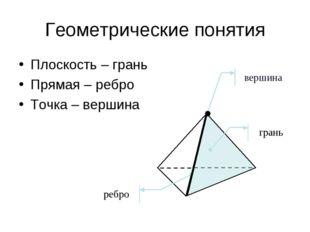 Геометрические понятия Плоскость – грань Прямая – ребро Точка – вершина грань