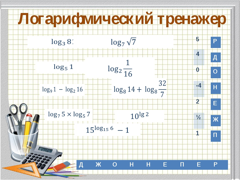 Логарифмический тренажер 5 4 0 -4 2 ½ 1 Д Ж О Н Н Е П Е Р Р Д О Н Е П Ж