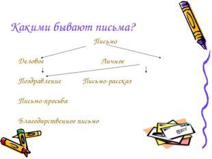 Какими бывают письма? Письмо Деловое Личное Поздравление Письмо-рассказ Письм