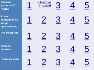 Название рассказаА.П. Чехова 1 «Толстыйи тонкий» 3 4 5 Кто из персонажей и в