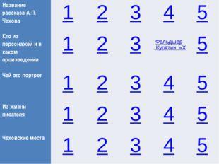 Название рассказаА.П. Чехова 1 2 3 4 5 Кто из персонажей и в каком произведен