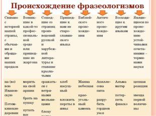Происхождение фразеологизмов Связано с историей нашей страны, собычая-мииобря