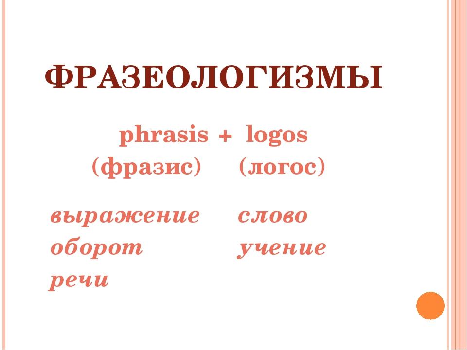 ФРАЗЕОЛОГИЗМЫ  phrasis(фразис) выражение оборот речи +logos (логос) слово у...