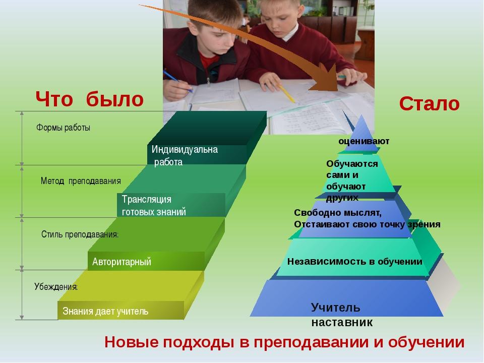 Что было Стало Новые подходы в преподавании и обучении Обучаются сами и обуча...