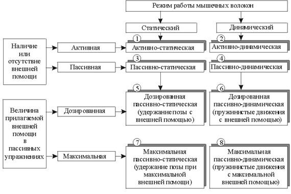 http://lib.sportedu.ru/Press/TPFK/1998N2/Images/p50_pic3.jpg