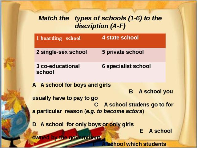 Match the types of schools (1-6) to the discription (A-F) A A school for boys...