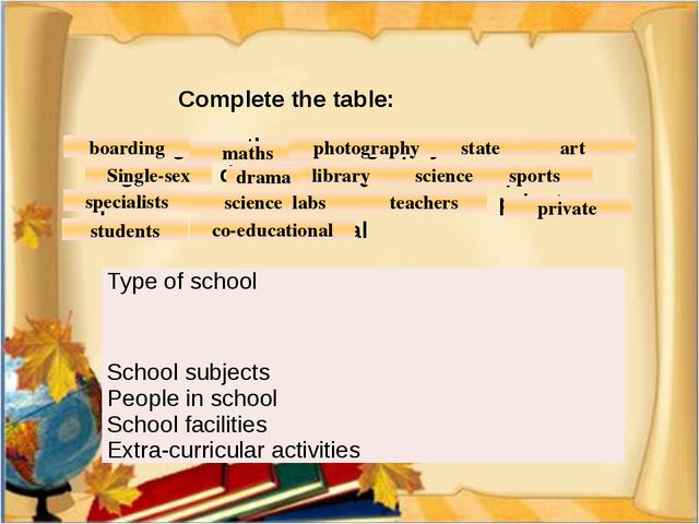 teachers sports specialists art maths private co-educational library science...