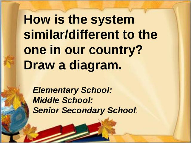 How is the system similar/different to the one in our country? Draw a diagram...