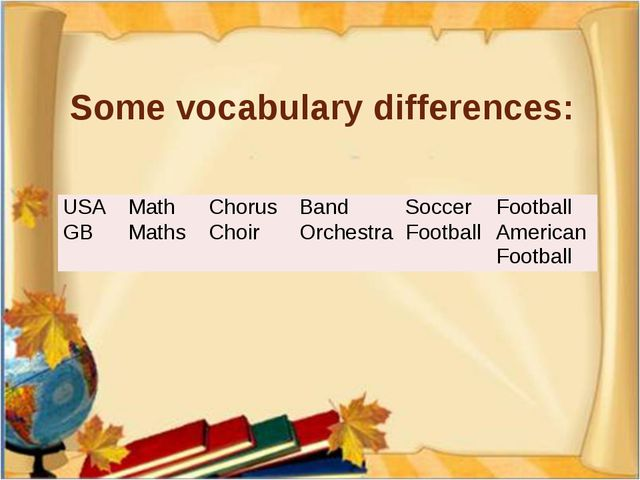 Some vocabulary differences: USA Math Chorus Band Soccer Football GB Maths Ch...