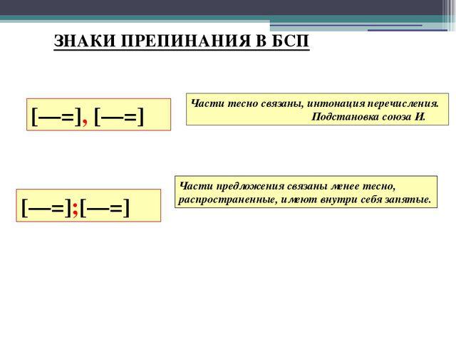 ЗНАКИ ПРЕПИНАНИЯ В БСП [—=], [—=] [—=];[—=] Части тесно связаны, интонация пе...