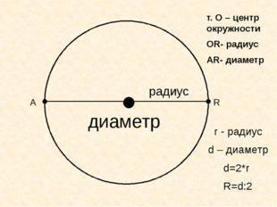 R т. О – центр окружности ОR- радиус АR- диаметр радиус диаметр А r - радиус