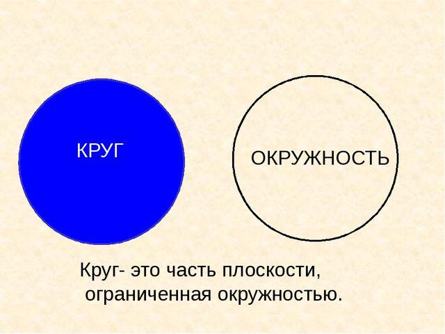 КРУГ ОКРУЖНОСТЬ Круг- это часть плоскости, ограниченная окружностью.