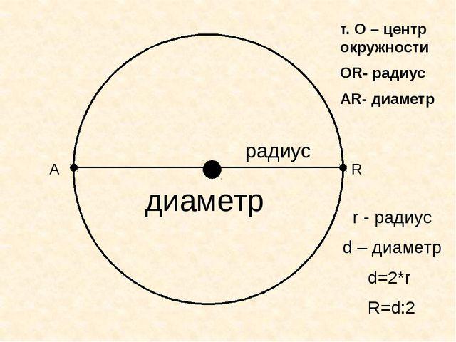 R т. О – центр окружности ОR- радиус АR- диаметр радиус диаметр А r - радиус...
