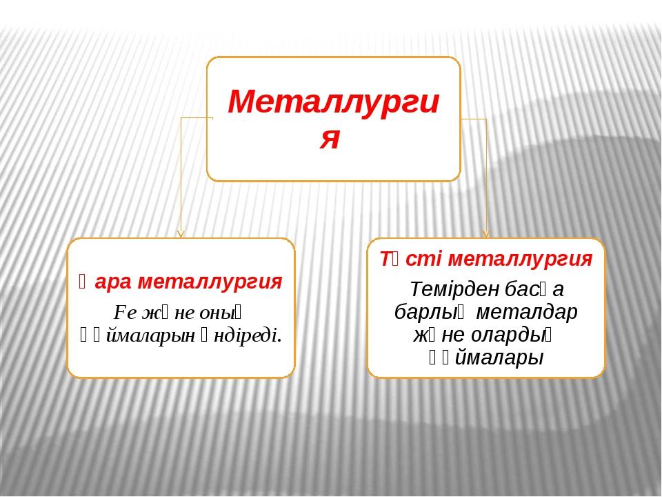 Металлургия Қара металлургия Fe және оның құймаларын өндіреді. Түсті металлу...