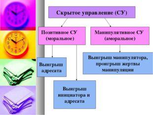Скрытое управление (СУ) Позитивное СУ (моральное) Манипулятивное СУ (аморальн