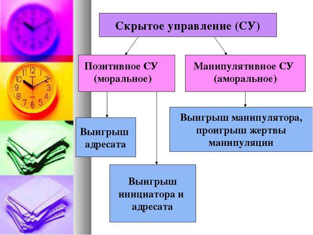 Скрытое управление (СУ) Позитивное СУ (моральное) Манипулятивное СУ (аморальн...