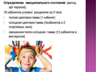 Определение эмоционального состояния (метод арт-терапии). 18 кабинетов условн