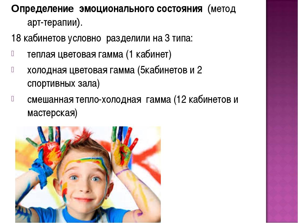 Определение эмоционального состояния (метод арт-терапии). 18 кабинетов условн...