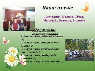 Анастасия, Полина, Илья, Николай , Эвелина, Эльвира Наши имена: Результаты а