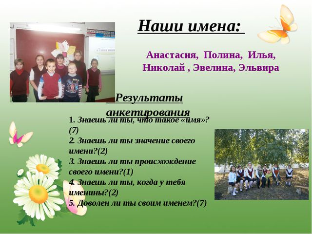 Анастасия, Полина, Илья, Николай , Эвелина, Эльвира Наши имена: Результаты а...