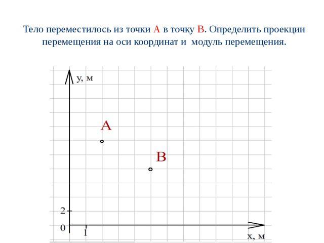 Тело переместилось из точки А в точку В. Определить проекции перемещения на о...