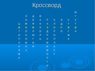Кроссворд Ж ЛДВГ ОИАРХЯСУ ЦЖФКАЛДТТ ИНФУЗ