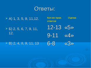 Ответы: А) 1, 3, 5, 9, 11,12. Б) 2, 5, 6, 7, 9, 11, 12. В) 2, 4, 8, 9, 11, 13