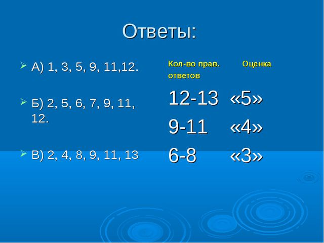 Ответы: А) 1, 3, 5, 9, 11,12. Б) 2, 5, 6, 7, 9, 11, 12. В) 2, 4, 8, 9, 11, 13...