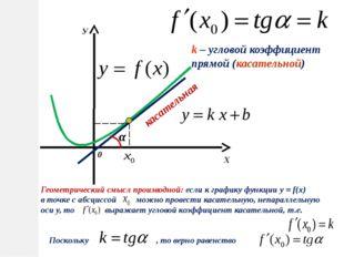 Х У 0 касательная α k – угловой коэффициент прямой (касательной) Геометричес