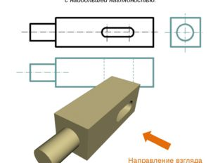 Вид спереди (прямо) — должен показывать форму детали с наибольшей наглядность