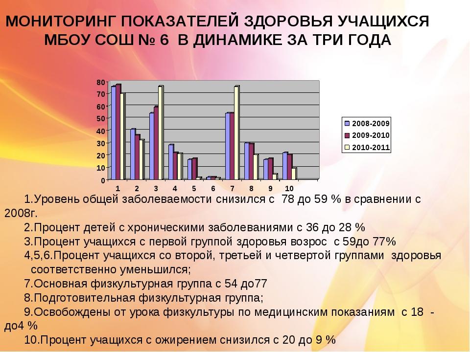 1.Уровень общей заболеваемости снизился с 78 до 59 % в сравнении с 2008г....