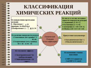 КЛАССИФИКАЦИЯ ХИМИЧЕСКИХ РЕАКЦИЙ Химические Реакции (классификация) По направ