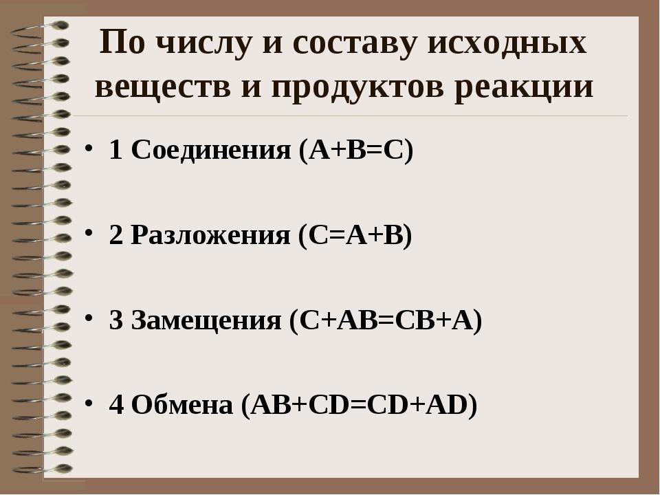 По числу и составу исходных веществ и продуктов реакции 1 Соединения (А+В=С)...