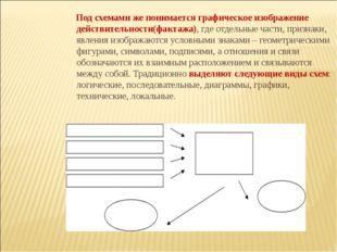 Под схемами же понимается графическое изображение действительности(фактажа),