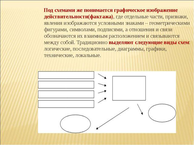 Под схемами же понимается графическое изображение действительности(фактажа),...
