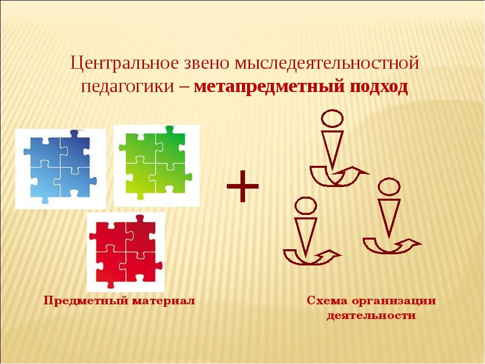 Центральное звено мыследеятельностной педагогики – метапредметный подход + Пр...
