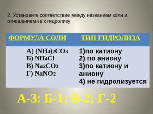 2. Установите соответствие между названием соли и отношением ее к гидролизу А