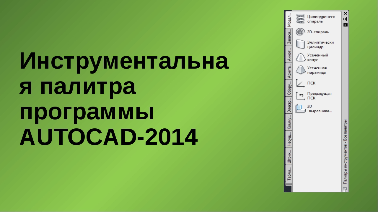 Инструментальная палитра программы AUTOCAD-2014