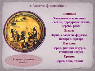 Финикия Оливковое масло, вино стекло, пурпурные ткани, дерево, рабы Египет Зе
