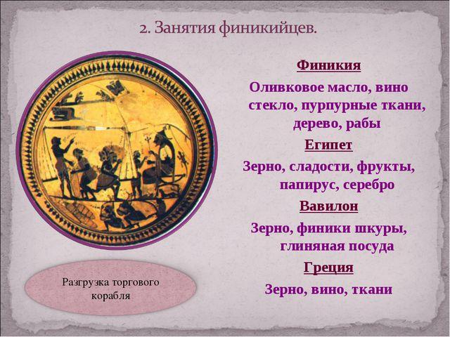 Финикия Оливковое масло, вино стекло, пурпурные ткани, дерево, рабы Египет Зе...